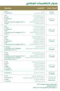 saudi baby vaccination schedule
