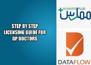 Saudi Licensing Exam For General Practitioners(2021):Steps to Apply