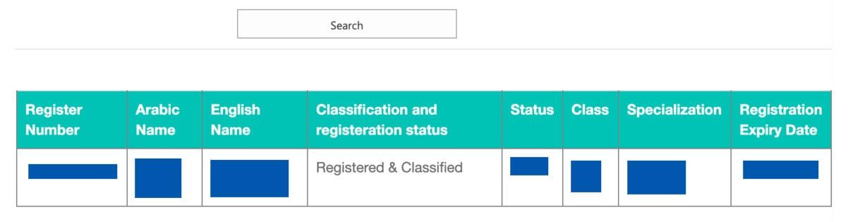 saudi commission card validity check