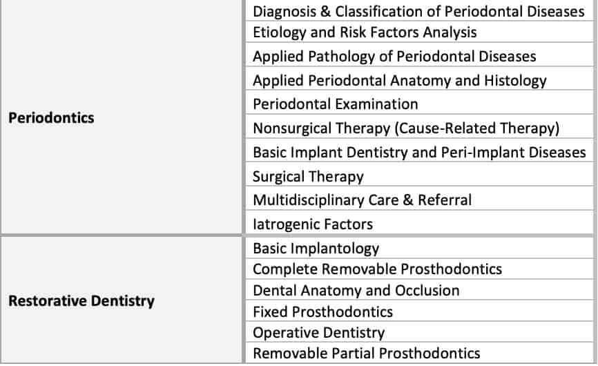 Saudi Licence Exam for General Dentist books
